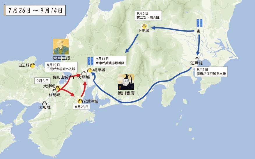 関ヶ原の戦い-流れ